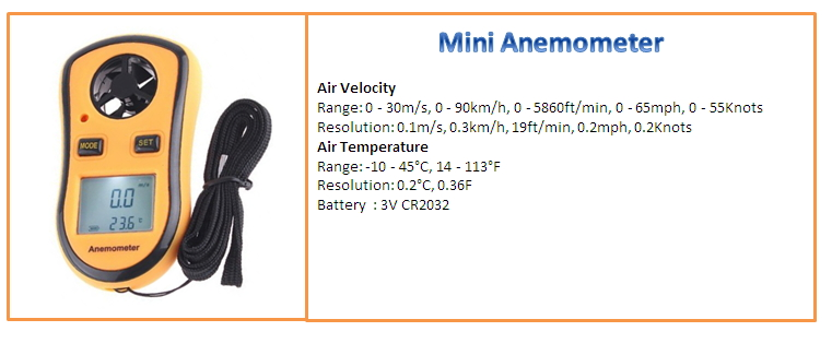 Mini Anemometer Mobile Type China